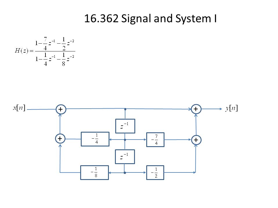 Signal and System I System function algebra and block diagram  representation ppt downloadSlidePlayer