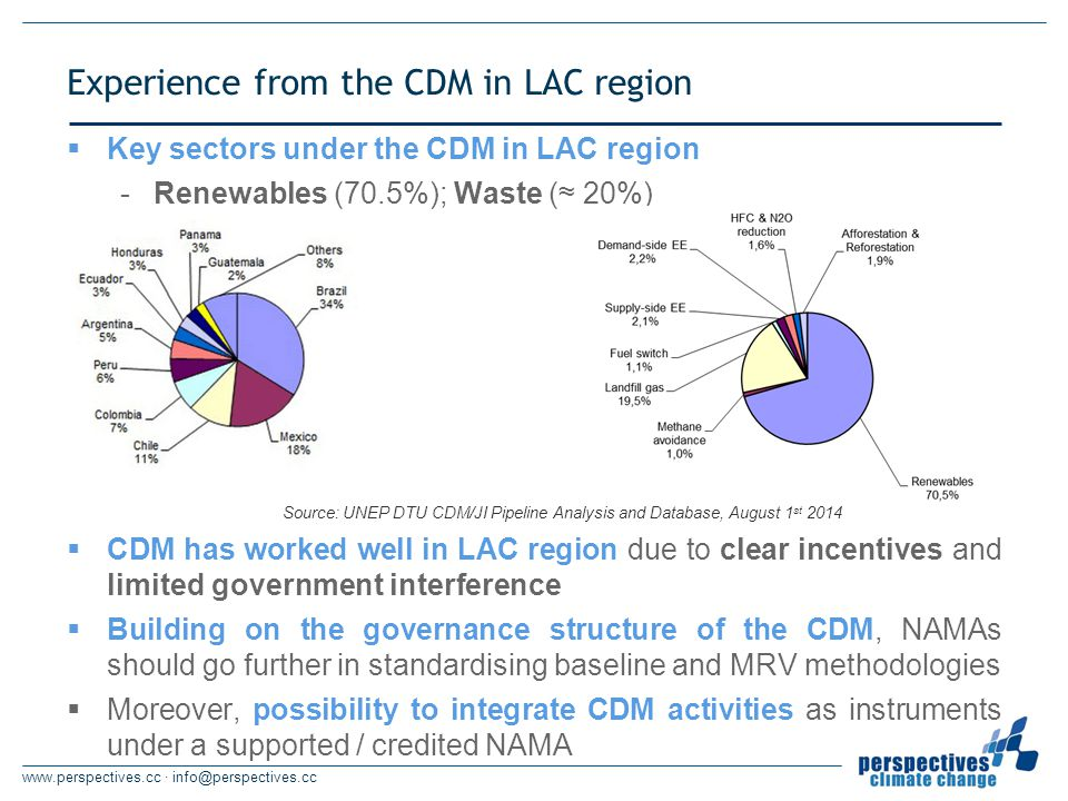 · Experience from the CDM in LAC region  Key sectors under the CDM in LAC region -Renewables (70.5%); Waste (≈ 20%)  CDM has worked well in LAC region due to clear incentives and limited government interference  Building on the governance structure of the CDM, NAMAs should go further in standardising baseline and MRV methodologies  Moreover, possibility to integrate CDM activities as instruments under a supported / credited NAMA Source: UNEP DTU CDM/JI Pipeline Analysis and Database, August 1 st 2014
