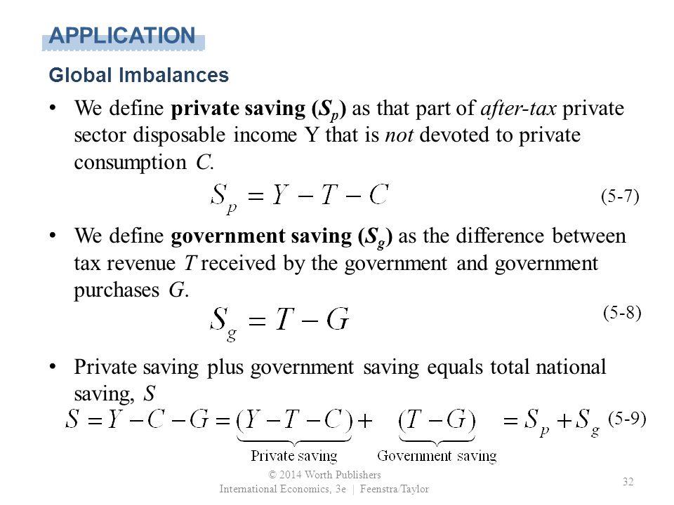 disposable income definition economics