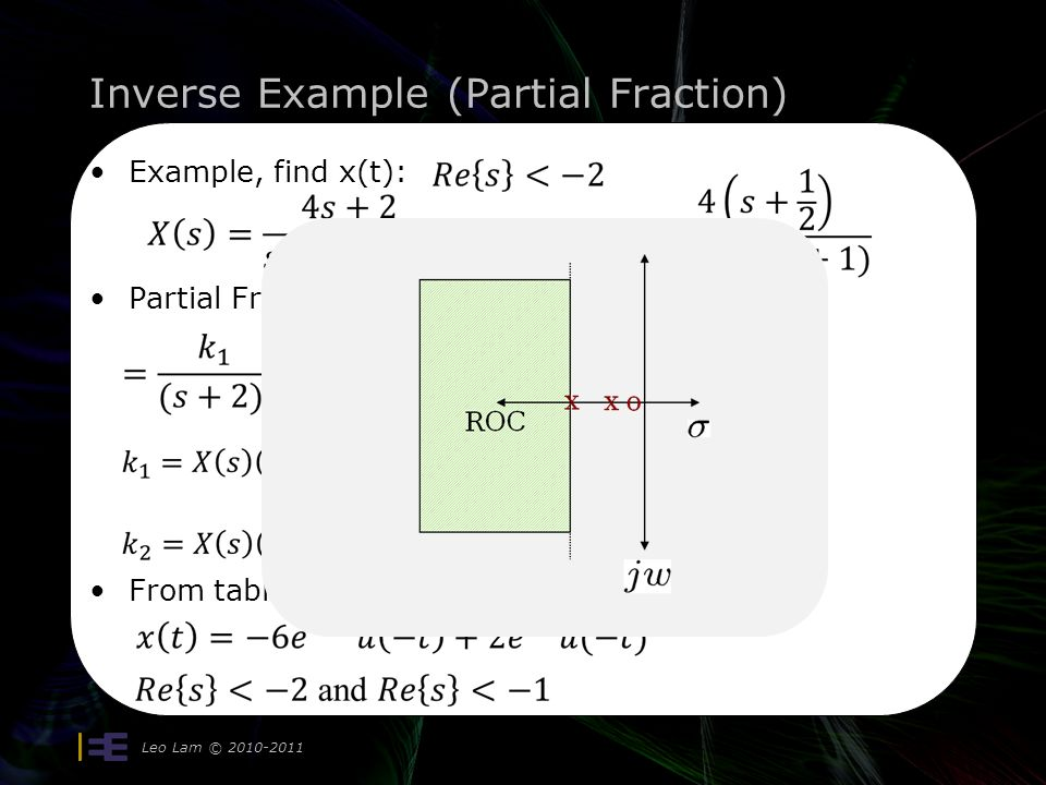 Inverse Example (Partial Fraction) Leo Lam © Example, find x(t): Partial Fraction From table: