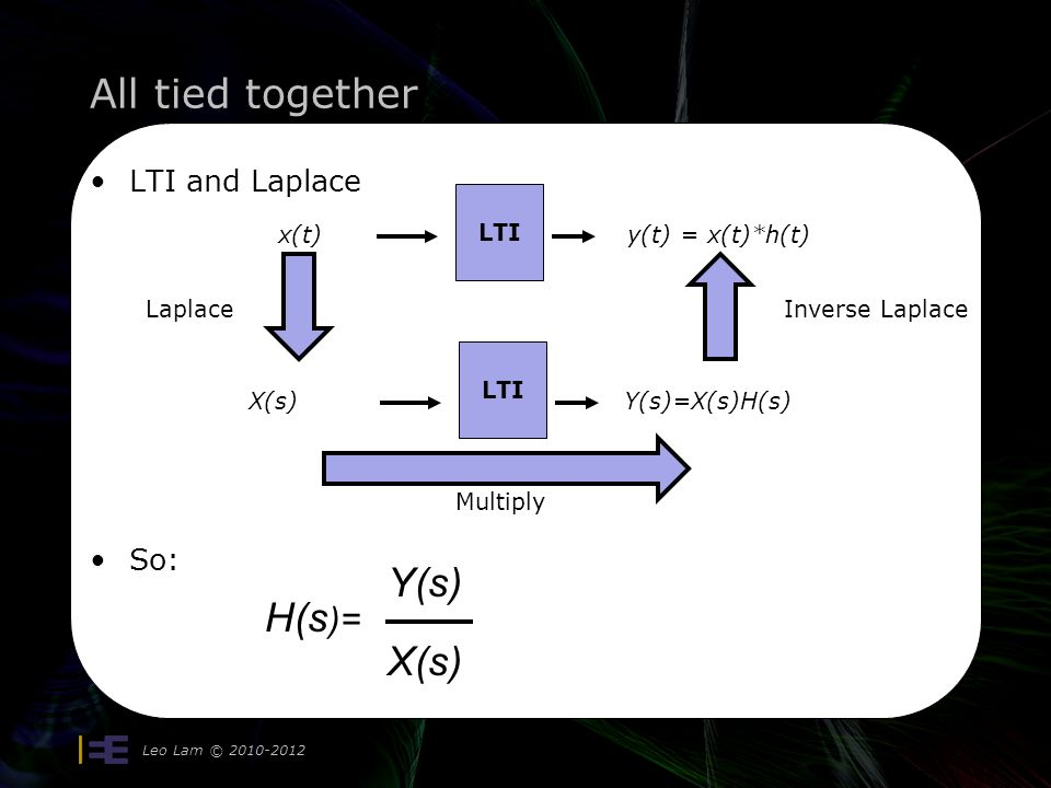 All tied together LTI and Laplace So: Leo Lam © LTI x(t)y(t) = x(t)*h(t) X(s)Y(s)=X(s)H(s) Laplace Multiply Inverse Laplace H(s )= X(s) Y(s)