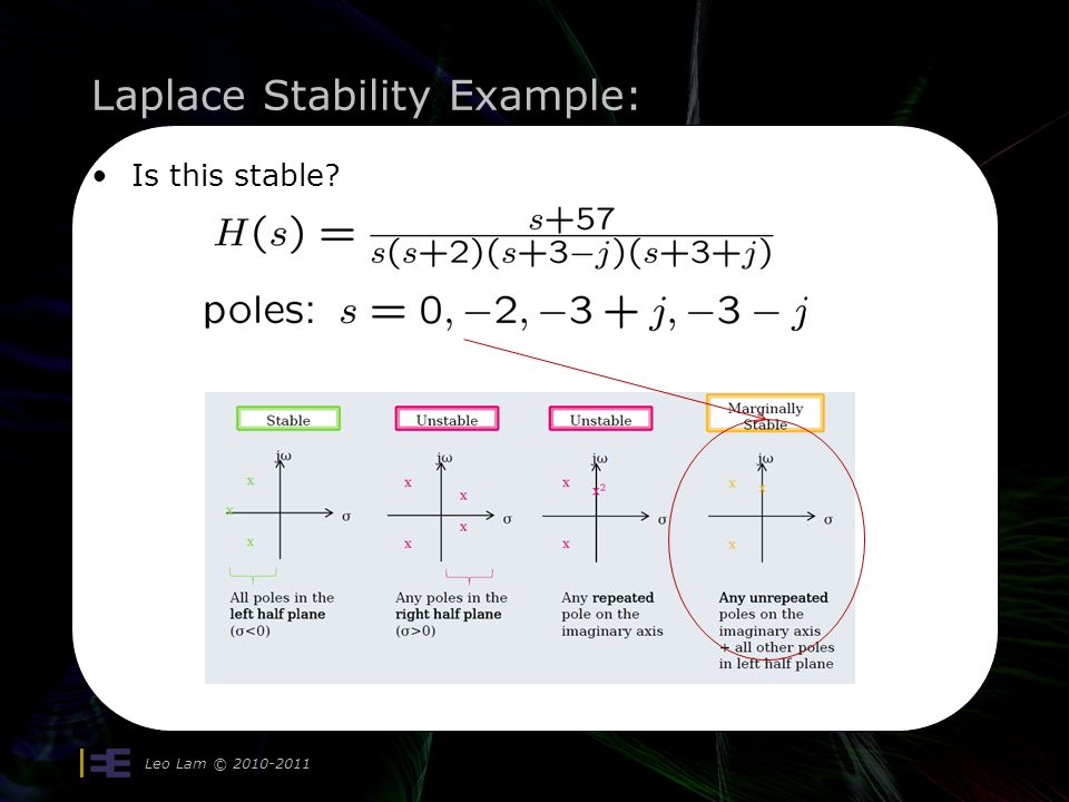 Laplace Stability Example: Leo Lam © Is this stable