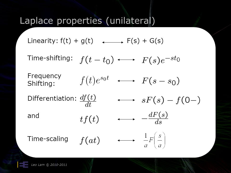 Laplace properties (unilateral) Leo Lam © Linearity: f(t) + g(t) F(s) + G(s) Time-shifting: Frequency Shifting: Differentiation: and Time-scaling