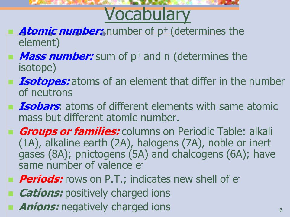 6 Atomic number: number of p + (determines the element) Mass number: sum of p + and n (determines the isotope) Isotopes: atoms of an element that differ in the number of neutrons Isobars: atoms of different elements with same atomic mass but different atomic number.