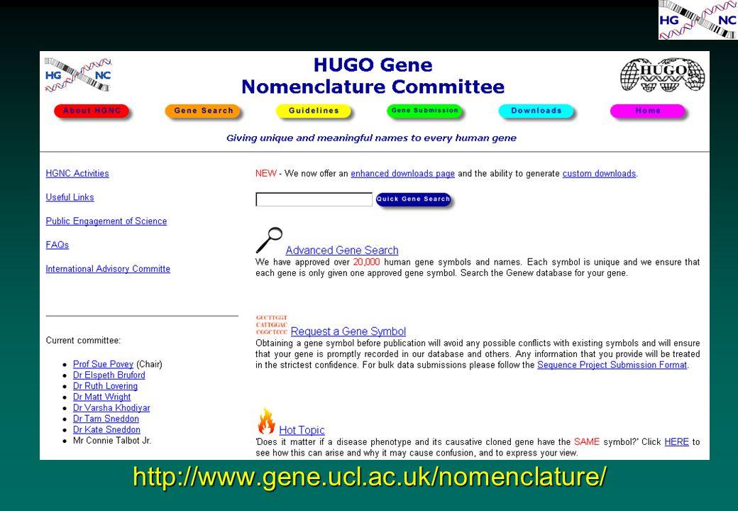 Human Mouse Orthologous Gene Nomenclature Humot Hugo Gene