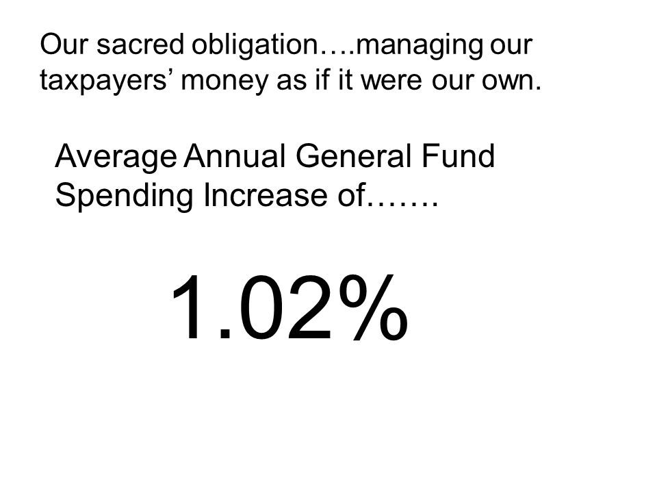 Average Annual General Fund Spending Increase of……. 1.02%