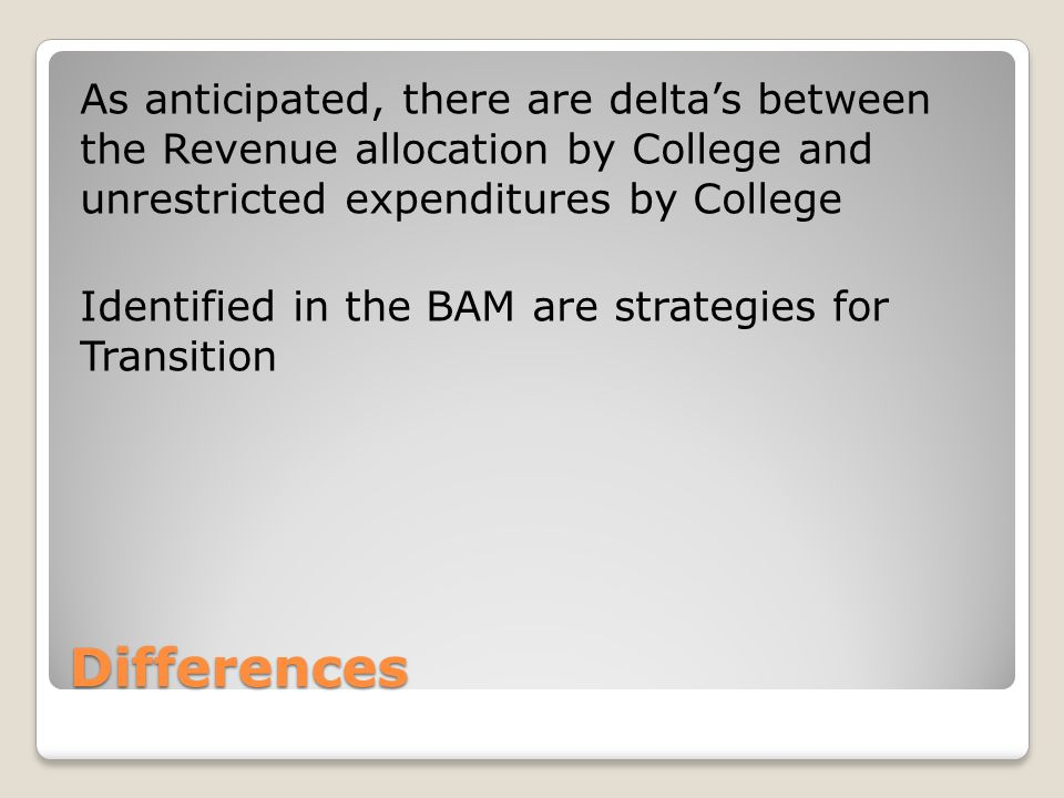 Differences As anticipated, there are delta's between the Revenue allocation by College and unrestricted expenditures by College Identified in the BAM are strategies for Transition