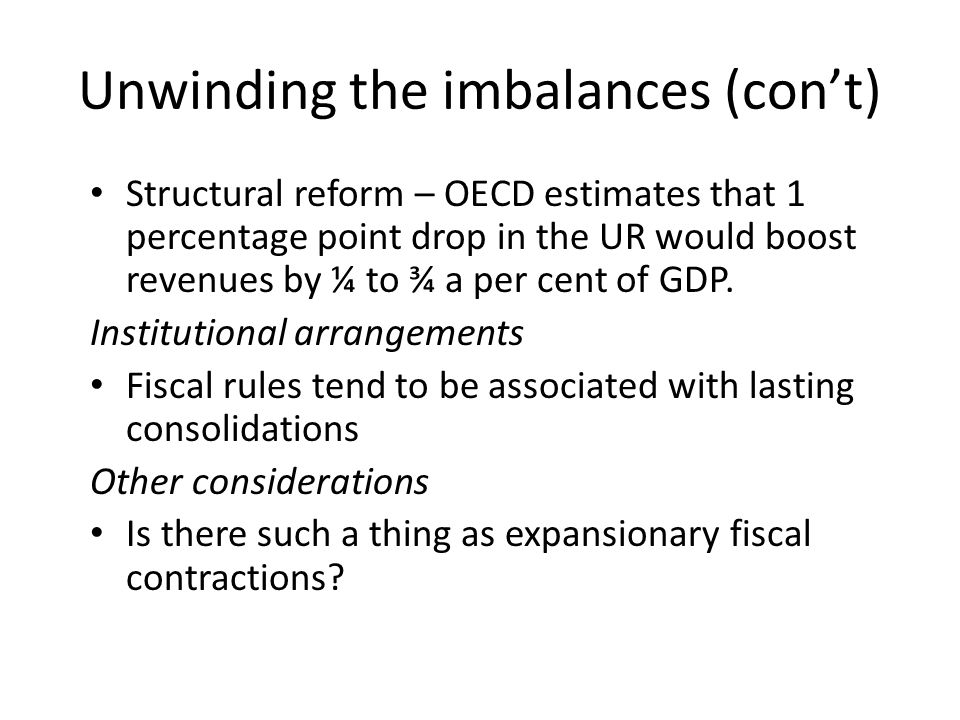 Unwinding the imbalances (con't) Structural reform – OECD estimates that 1 percentage point drop in the UR would boost revenues by ¼ to ¾ a per cent of GDP.