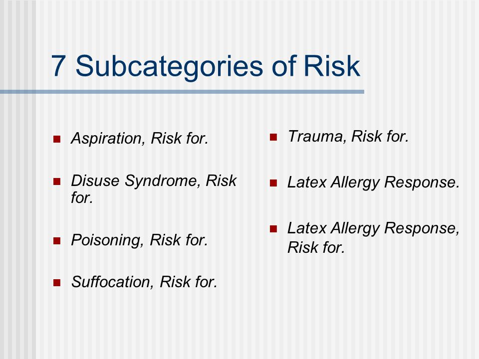 7 Subcategories of Risk Aspiration, Risk for. Disuse Syndrome, Risk for.