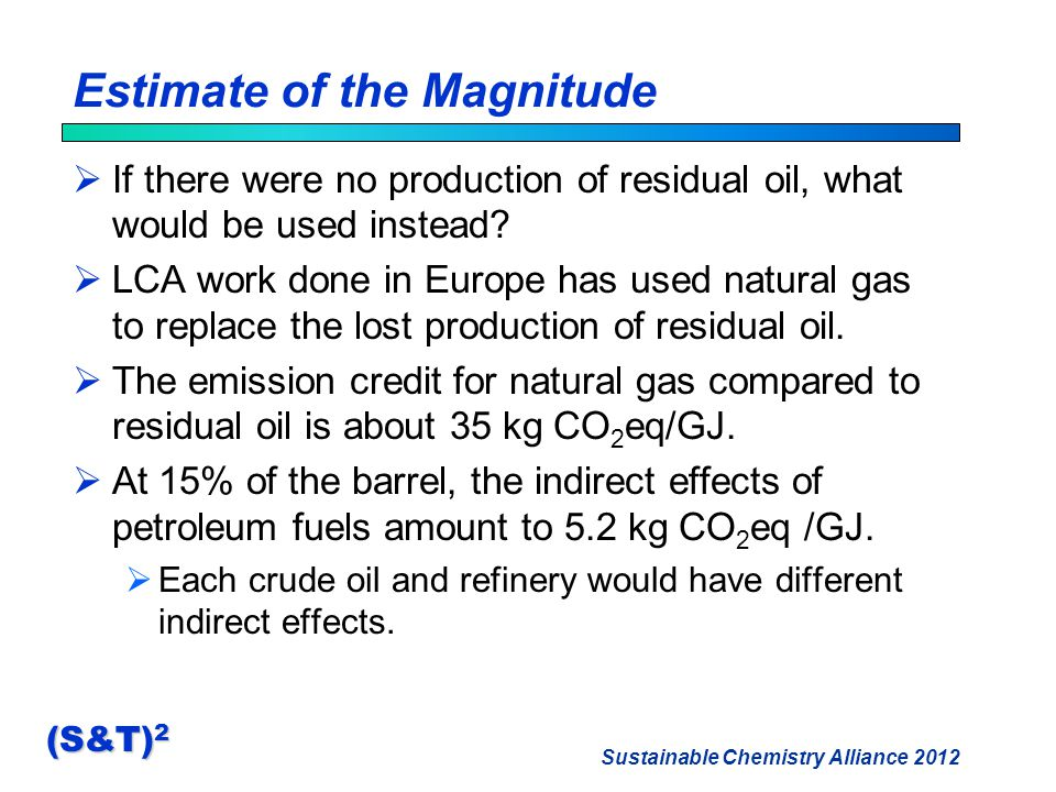 Sustainable Chemistry Alliance 2012 (S&T) 2 Estimate of the Magnitude  If there were no production of residual oil, what would be used instead.