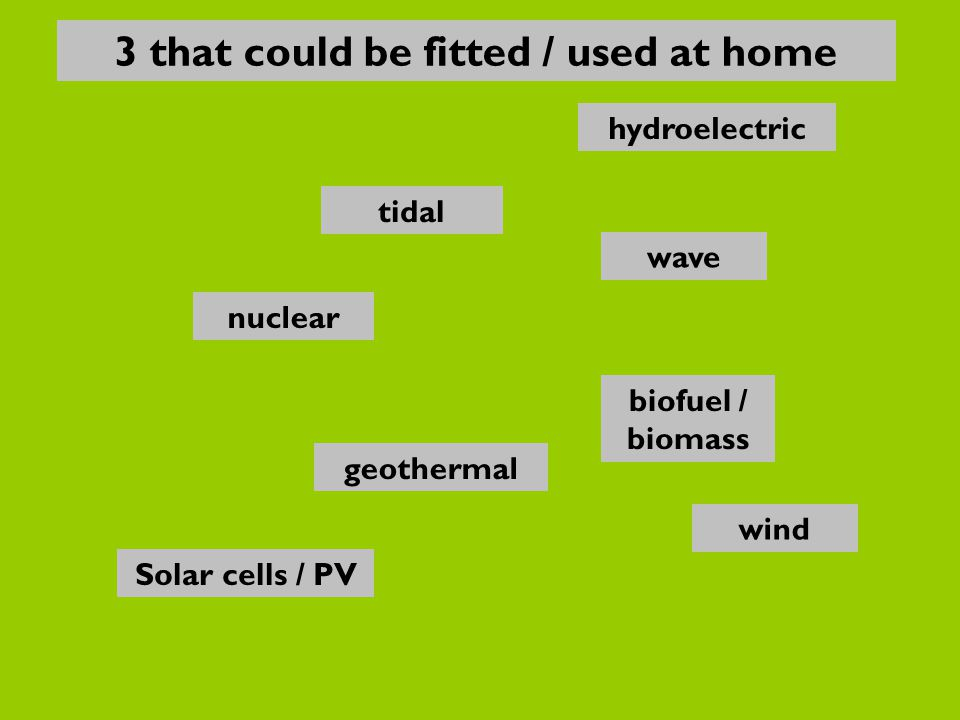 nuclear Solar cells / PV biofuel / biomass wave hydroelectric geothermal wind tidal 3 that could be fitted / used at home