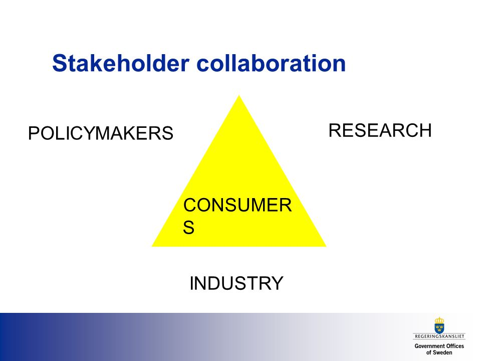 Stakeholder collaboration POLICYMAKERS INDUSTRY RESEARCH CONSUMER S