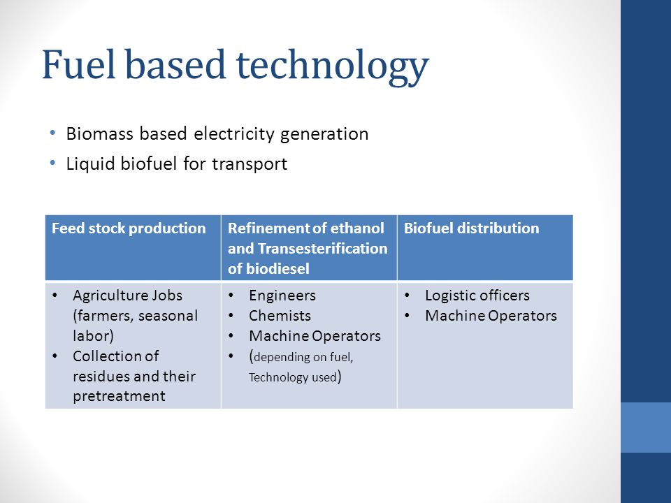 Fuel based technology Biomass based electricity generation Liquid biofuel for transport Feed stock productionRefinement of ethanol and Transesterification of biodiesel Biofuel distribution Agriculture Jobs (farmers, seasonal labor) Collection of residues and their pretreatment Engineers Chemists Machine Operators ( depending on fuel, Technology used ) Logistic officers Machine Operators