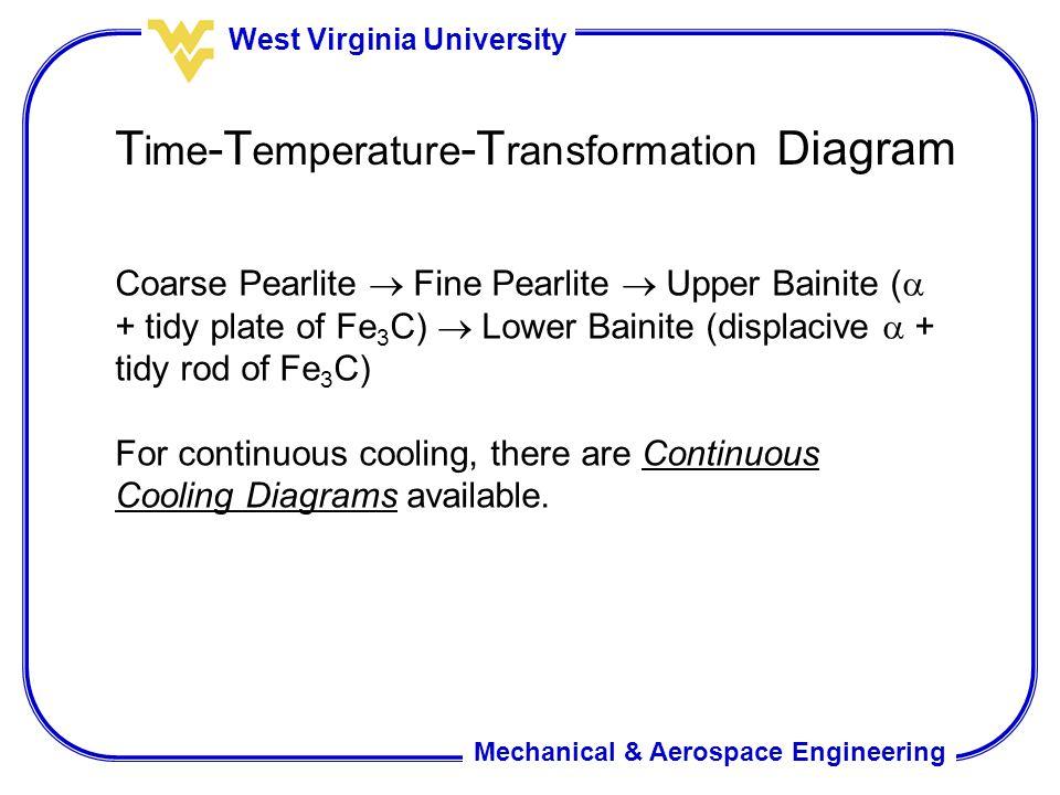 Mechanical & Aerospace Engineering West Virginia University