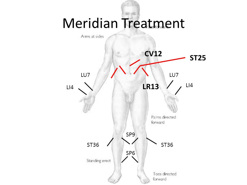 Treating with Needles Making the energy move! The N----->N+1