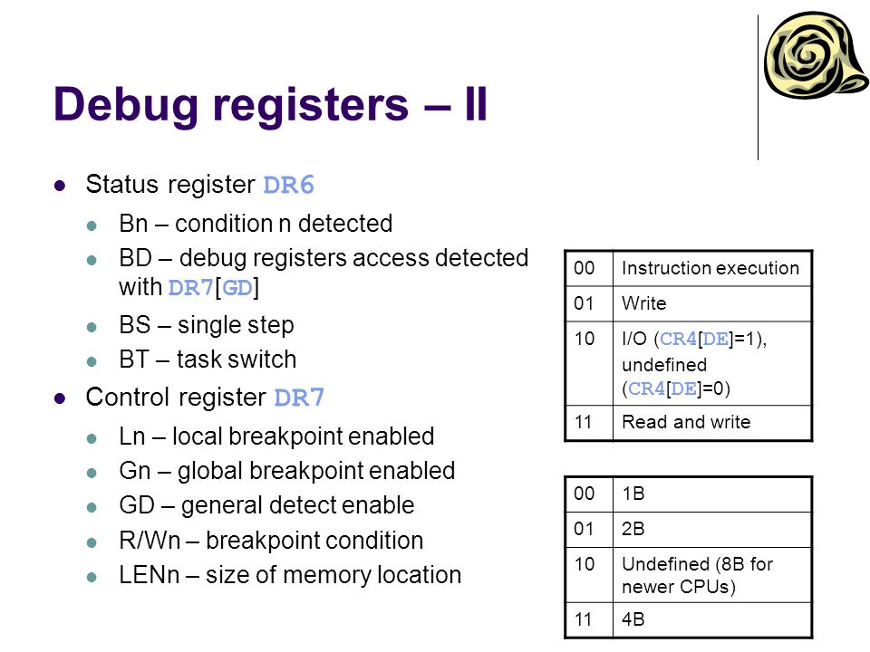 Debug registers – II Status register DR6 Bn – condition n detected BD – debug registers access detected with DR7 [ GD ] BS – single step BT – task switch Control register DR7 Ln – local breakpoint enabled Gn – global breakpoint enabled GD – general detect enable R/Wn – breakpoint condition LENn – size of memory location 00Instruction execution 01Write 10 I/O ( CR4 [ DE ]=1), undefined ( CR4 [ DE ]=0) 11Read and write 001B 012B 10Undefined (8B for newer CPUs) 114B