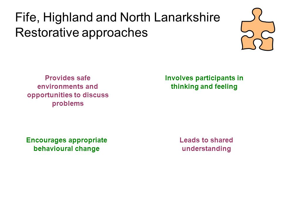 Fife, Highland and North Lanarkshire Restorative approaches Provides safe environments and opportunities to discuss problems Involves participants in thinking and feeling Encourages appropriate behavioural change Leads to shared understanding