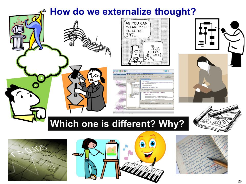 26 How do we externalize thought Which one is different Why