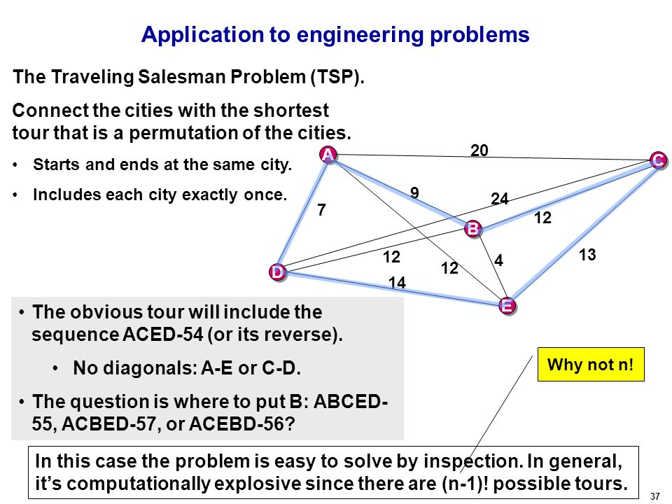 37 Application to engineering problems The Traveling Salesman Problem (TSP).
