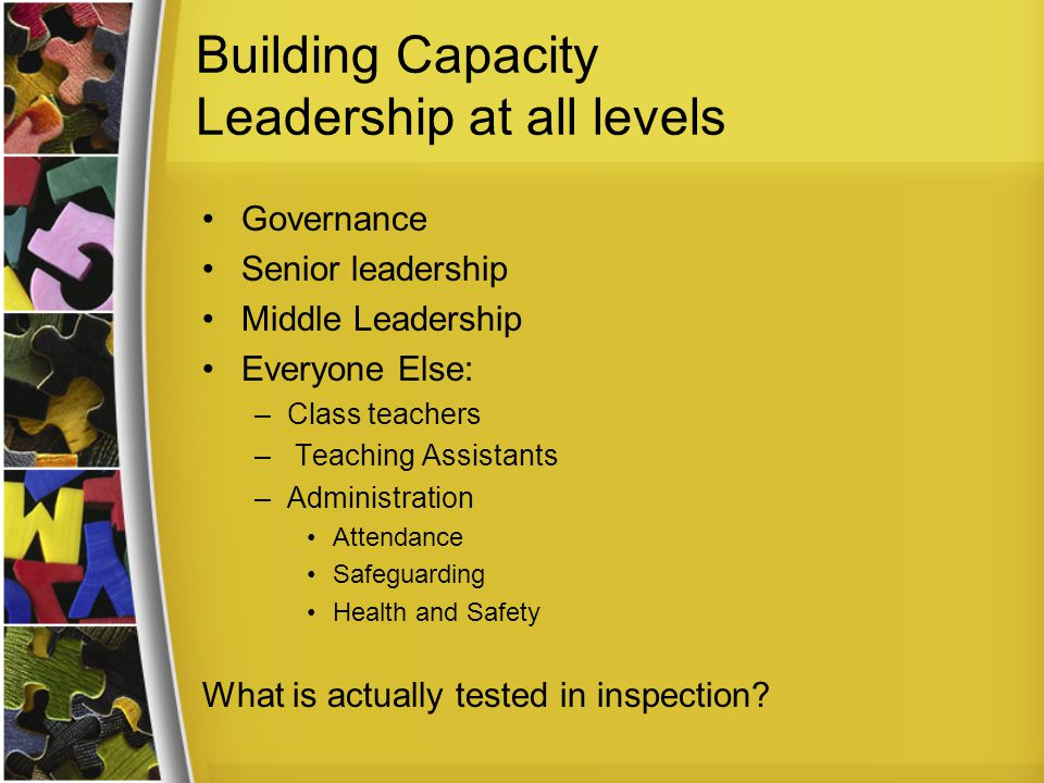 Building Capacity Leadership at all levels Governance Senior leadership Middle Leadership Everyone Else: –Class teachers – Teaching Assistants –Administration Attendance Safeguarding Health and Safety What is actually tested in inspection