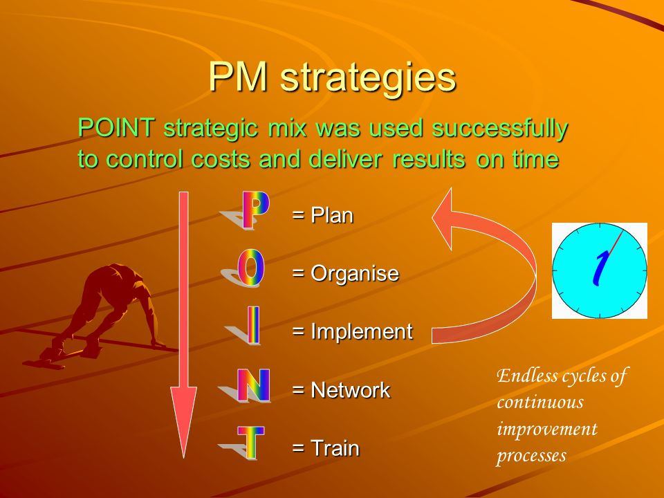 PM strategies = Plan = Organise = Implement = Network = Train POINT strategic mix was used successfully to control costs and deliver results on time Endless cycles of continuous improvement processes