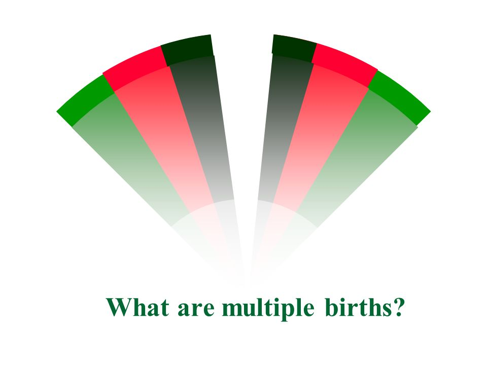 What are multiple births