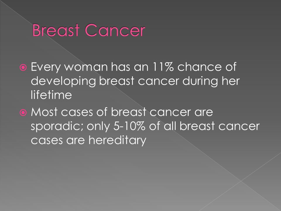  Every woman has an 11% chance of developing breast cancer during her lifetime  Most cases of breast cancer are sporadic; only 5-10% of all breast cancer cases are hereditary