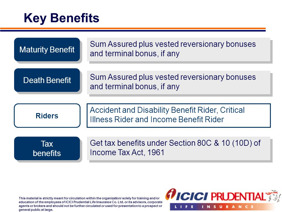 This material is strictly meant for circulation within the organization/ solely for training and/or education of the employees of ICICI Prudential Life Insurance Co.
