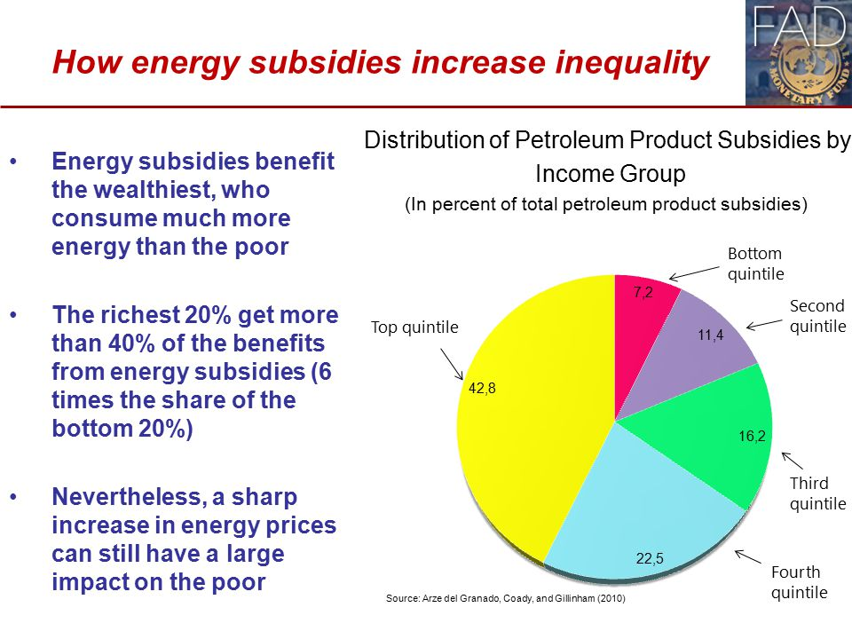 How energy subsidies increase inequality Energy subsidies benefit the wealthiest, who consume much more energy than the poor The richest 20% get more than 40% of the benefits from energy subsidies (6 times the share of the bottom 20%) Nevertheless, a sharp increase in energy prices can still have a large impact on the poor 7 Distribution of Petroleum Product Subsidies by Income Group (In percent of total petroleum product subsidies)