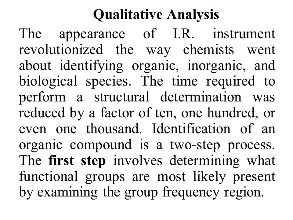 Qualitative Analysis The appearance of I.R.