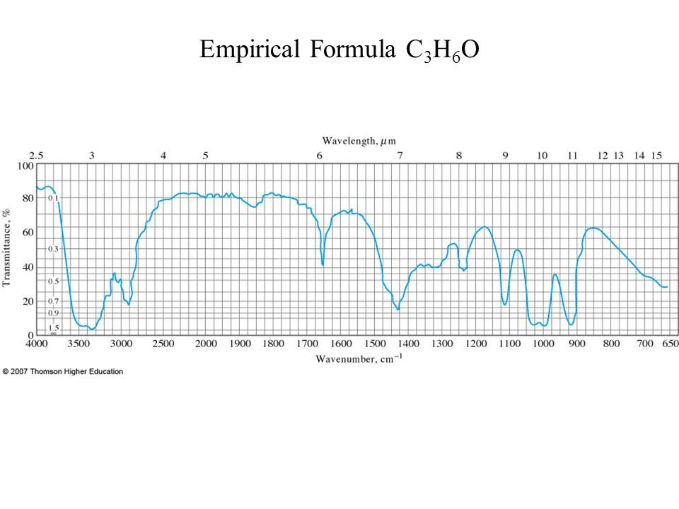 Empirical Formula C 3 H 6 O