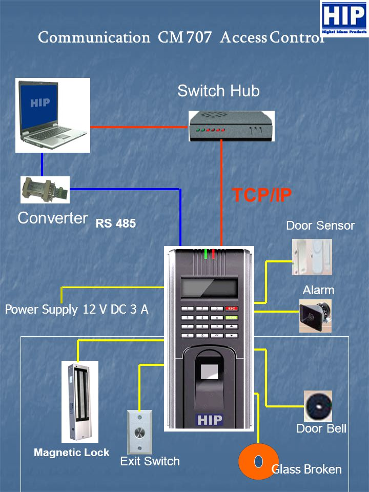 CM-707 Standalone Fingerprint Access Control System CM -707 is ...