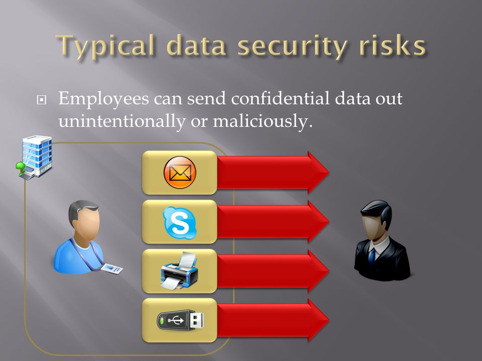  Employees can send confidential data out unintentionally or maliciously.