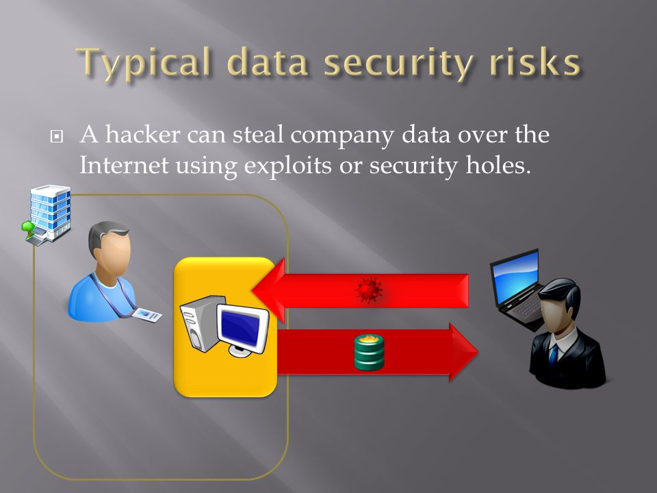  A hacker can steal company data over the Internet using exploits or security holes.