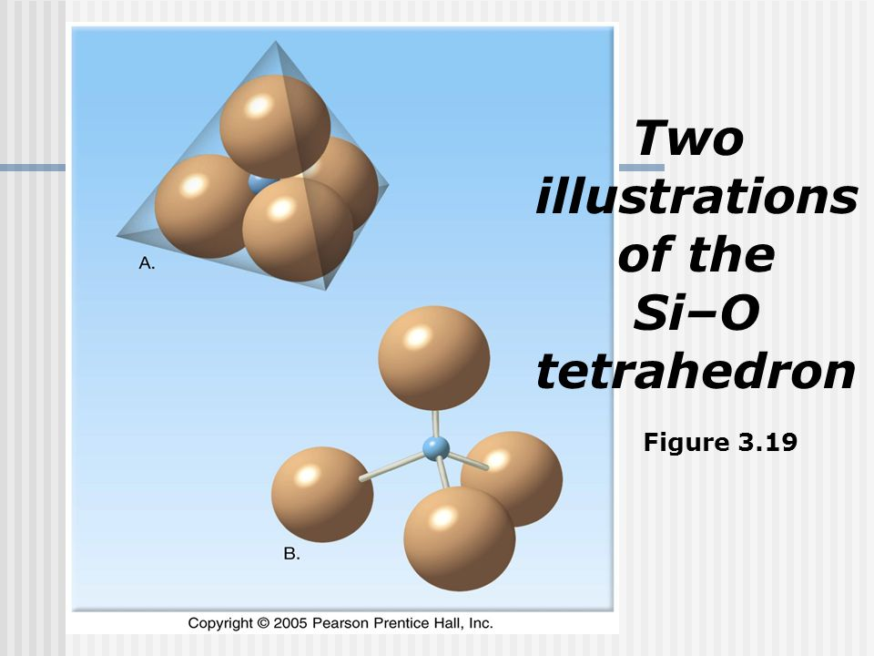 Two illustrations of the Si–O tetrahedron Figure 3.19