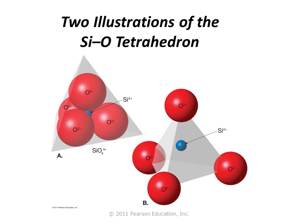 © 2011 Pearson Education, Inc. Two Illustrations of the Si–O Tetrahedron