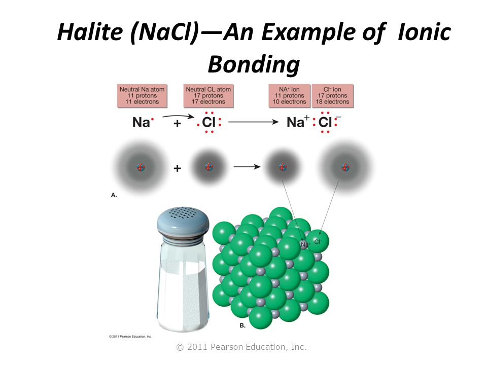 © 2011 Pearson Education, Inc. Halite (NaCl)—An Example of Ionic Bonding