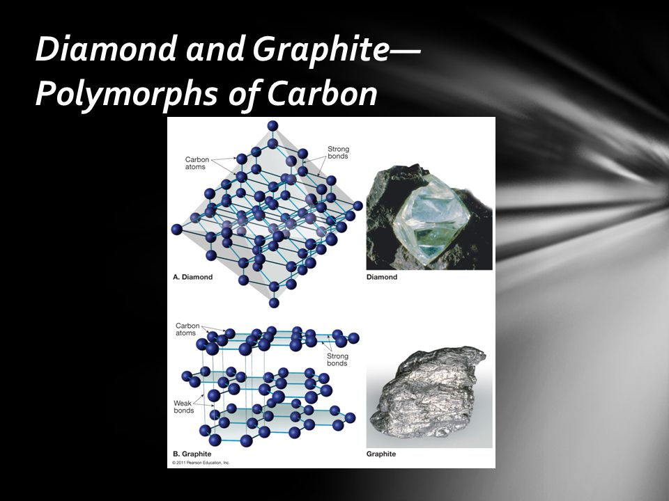 Diamond and Graphite— Polymorphs of Carbon