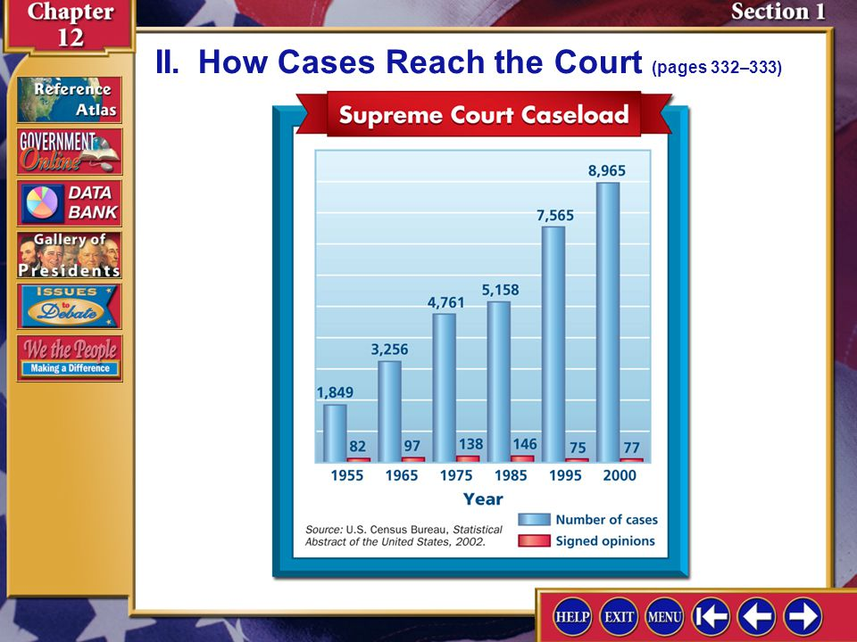 Section 1-4 A.The majority of referred Court cases concern appeals from lower courts.