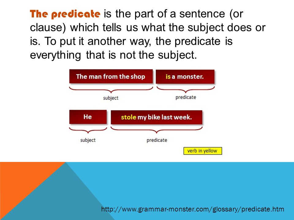 The predicate is the part of a sentence (or clause) which tells us what the subject does or is.