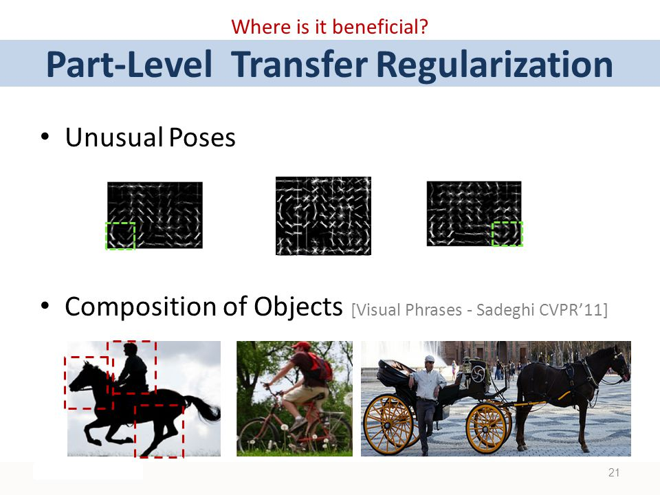 Unusual Poses Composition of Objects [Visual Phrases - Sadeghi CVPR'11] 21 Where is it beneficial.