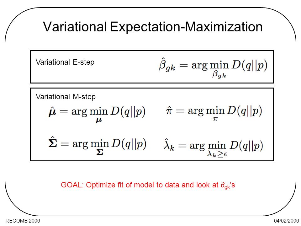 04/02/2006RECOMB 2006 Variational Expectation-Maximization Variational E-step Variational M-step GOAL: Optimize fit of model to data and look at  gk 's