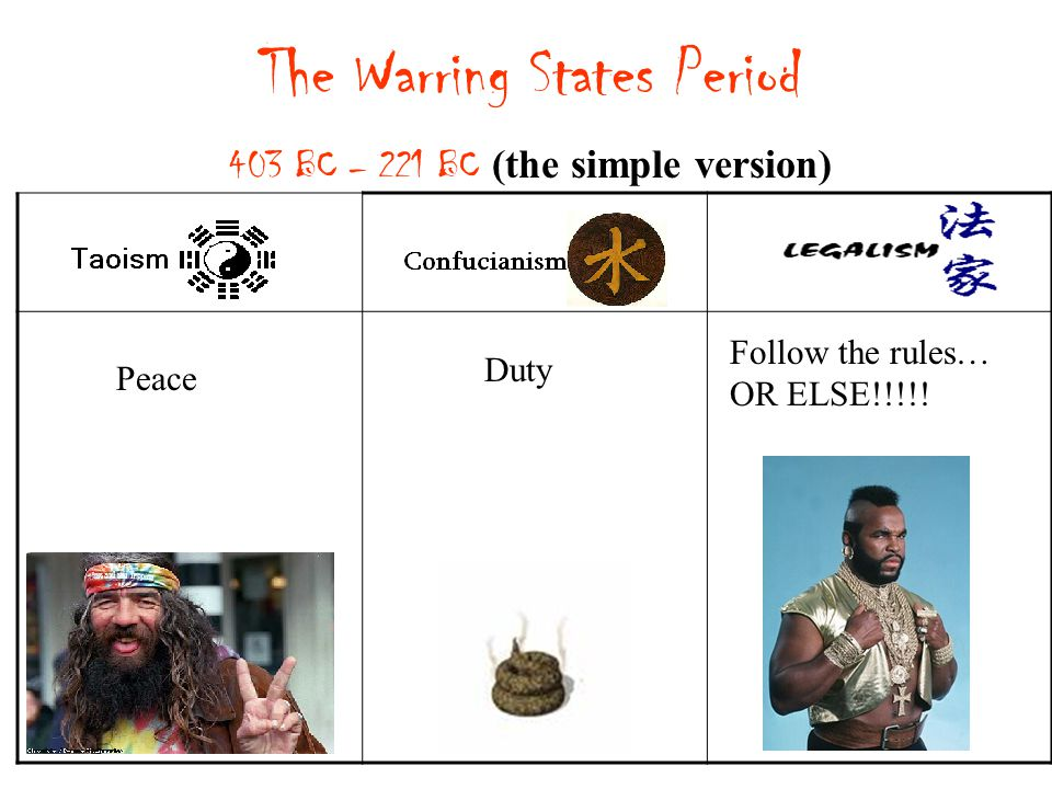 The Warring States Period 403 BC – 221 BC (the simple version) Peace Duty Follow the rules… OR ELSE!!!!!