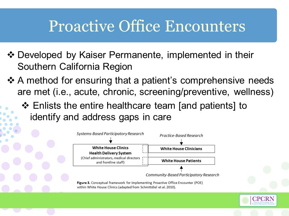 Proactive Office Encounters  Developed by Kaiser Permanente, implemented in their Southern California Region  A method for ensuring that a patient's comprehensive needs are met (i.e., acute, chronic, screening/preventive, wellness)  Enlists the entire healthcare team [and patients] to identify and address gaps in care