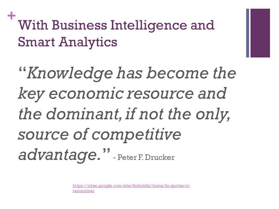 Business Intelligence and Smart Analytics Catherine Peck