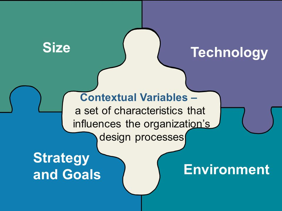 Contextual Variables – a set of characteristics that influences the organization's design processes Size Environment Technology Strategy and Goals