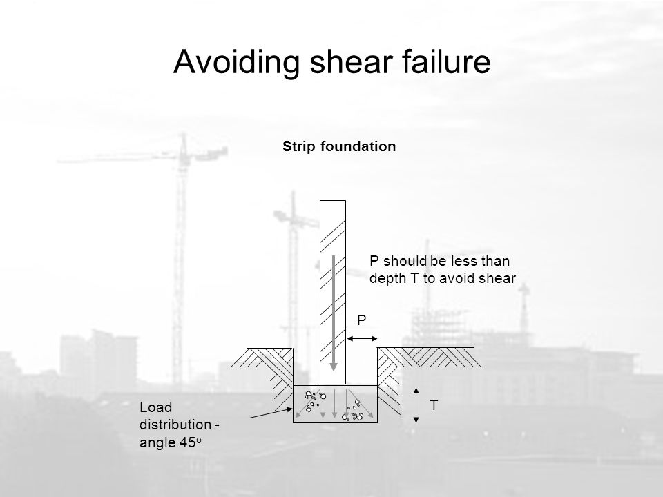 Avoiding shear failure Strip foundation P T P should be less than depth T to avoid shear Load distribution - angle 45 o