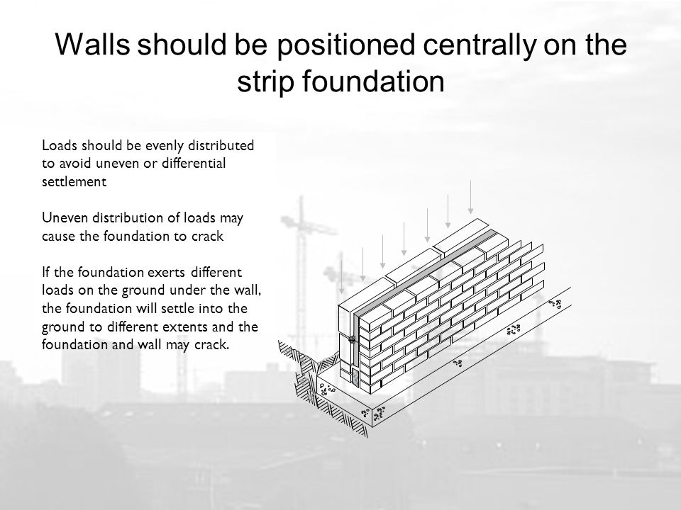 Walls should be positioned centrally on the strip foundation Loads should be evenly distributed to avoid uneven or differential settlement Uneven distribution of loads may cause the foundation to crack If the foundation exerts different loads on the ground under the wall, the foundation will settle into the ground to different extents and the foundation and wall may crack.