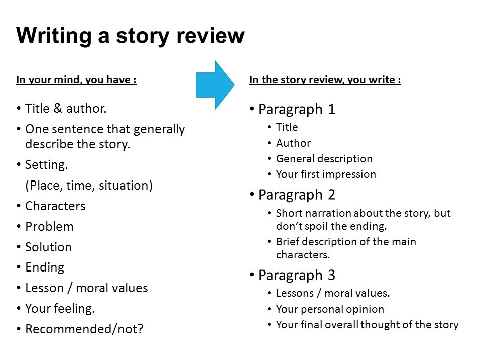 Writing a story review In your mind, you have : Title & author.