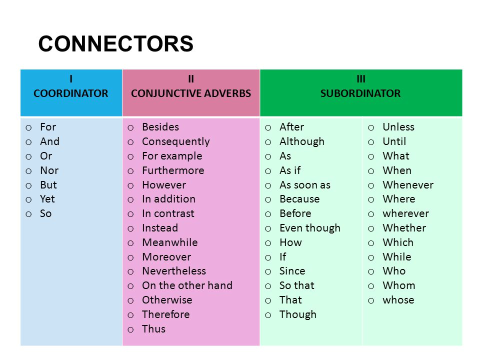 CONNECTORS I COORDINATOR II CONJUNCTIVE ADVERBS III SUBORDINATOR o For o And o Or o Nor o But o Yet o So o Besides o Consequently o For example o Furthermore o However o In addition o In contrast o Instead o Meanwhile o Moreover o Nevertheless o On the other hand o Otherwise o Therefore o Thus o After o Although o As o As if o As soon as o Because o Before o Even though o How o If o Since o So that o That o Though o Unless o Until o What o When o Whenever o Where o wherever o Whether o Which o While o Who o Whom o whose